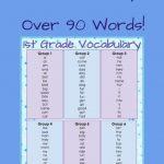 1St Grade Vocabulary List | English Language Arts | Vocabulary | 1St Grade Vocabulary Worksheets Printable