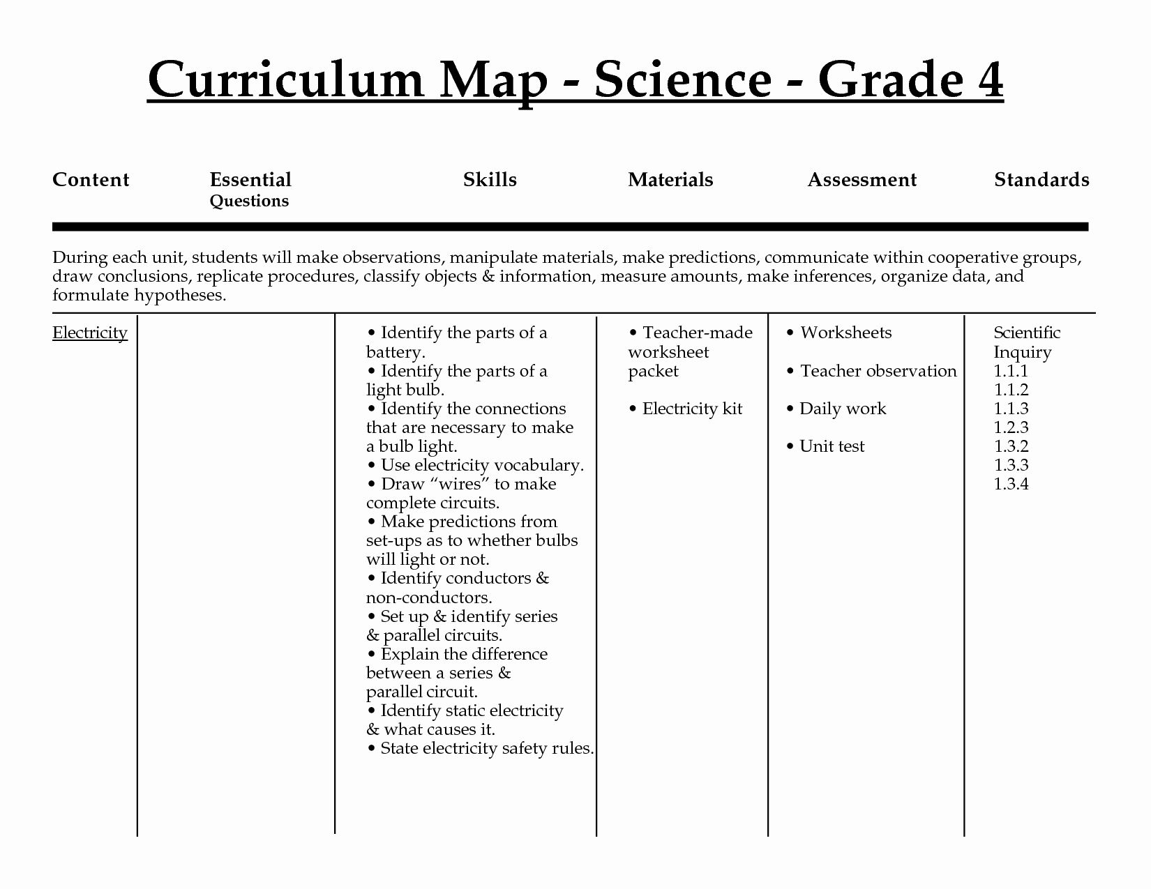 4Th Grade Science Printable Worksheets Unique High School Science | Science Worksheets For 4Th Grade Free Printable