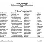 6Th Grade Vocabulary Worksheet Algebra Vocabulary Worksheet New   Grade 7 Vocabulary Worksheets Printable