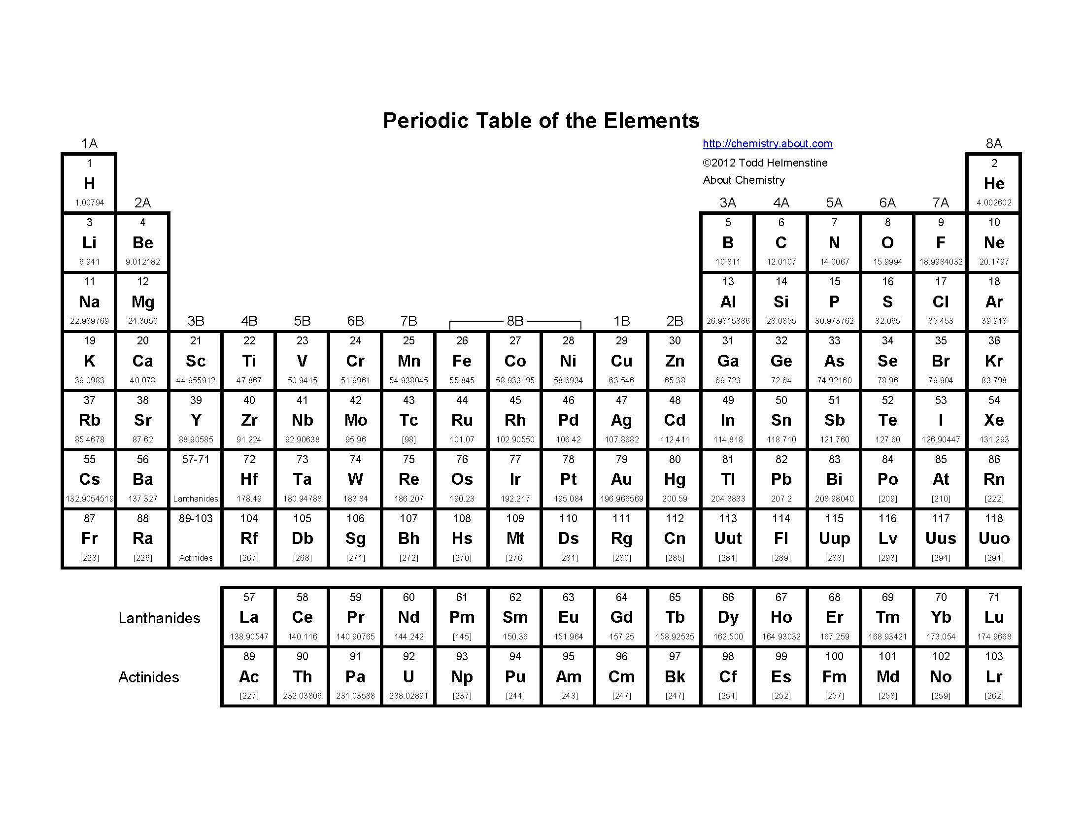 Basic Printable Periodic Table Of The Elements | Homeschooling 2013 | Free Printable Periodic Table Worksheets