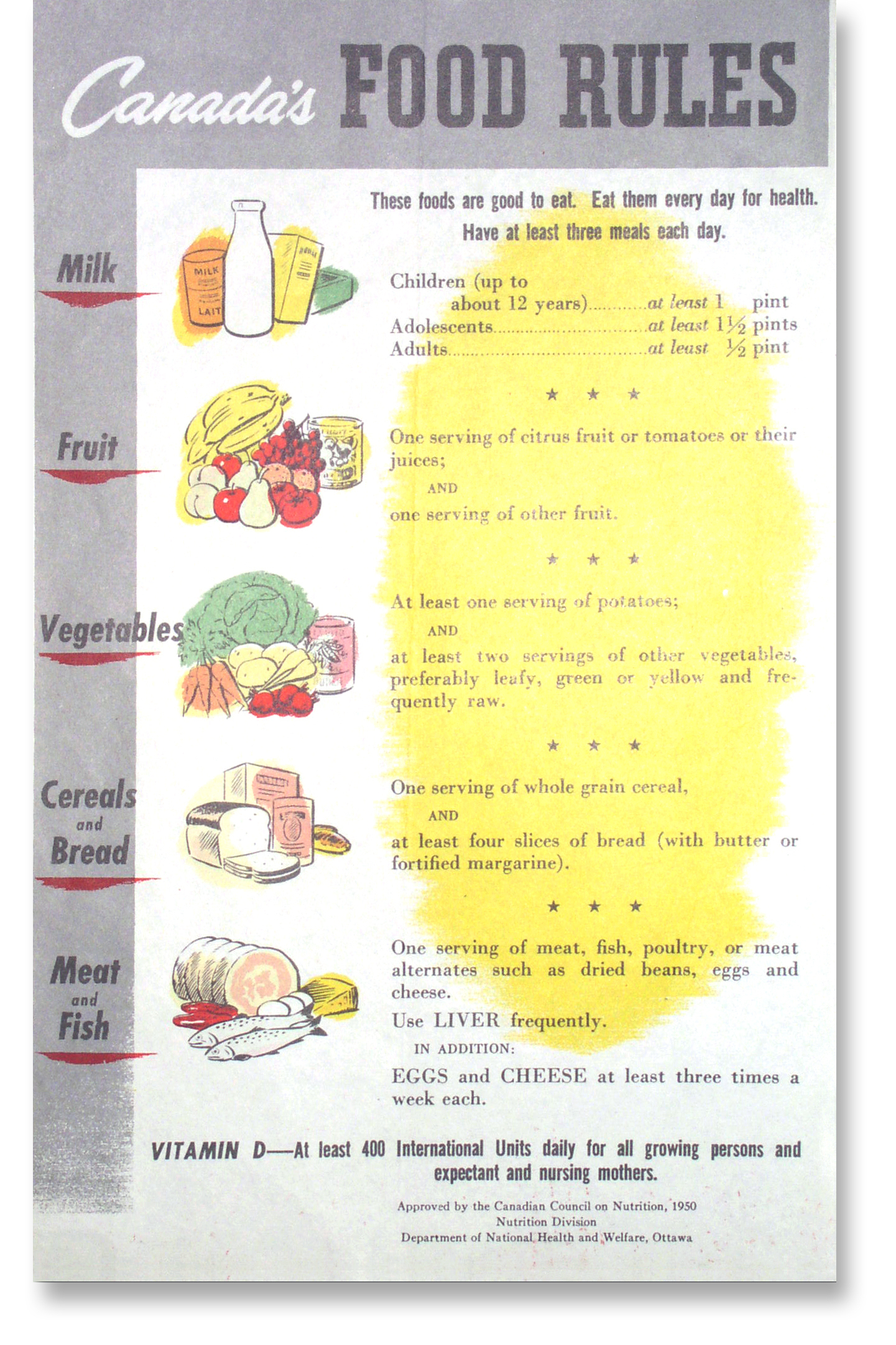 Canada's Food Guide – Food For Health | Canada Food Guide Printable Worksheets