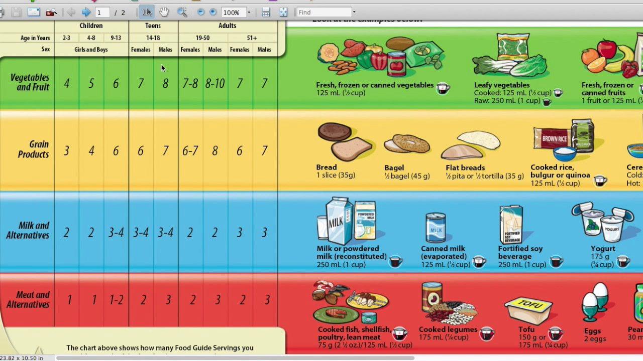 Canadian Food Guide Worksheets Grade: Number Names Worksheets | Canada Food Guide Printable Worksheets