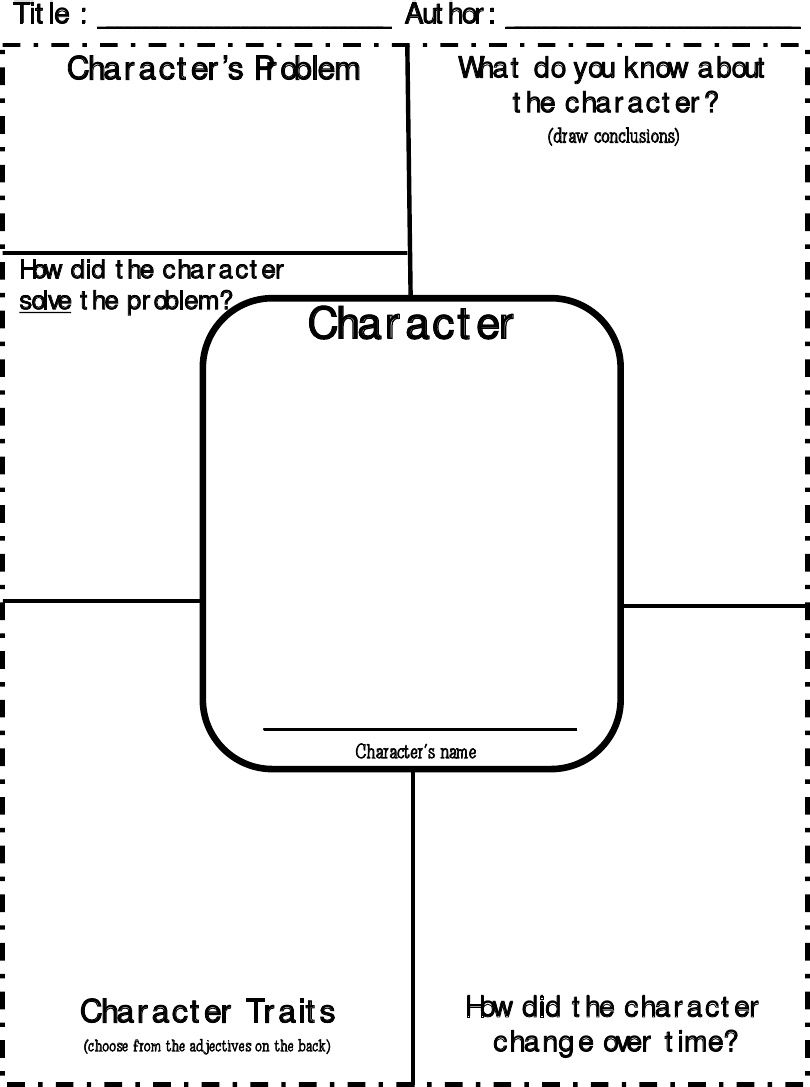 Character Traits-Character Mapgreat One! Also Has A Page Full Of | Printable Character Traits Worksheets