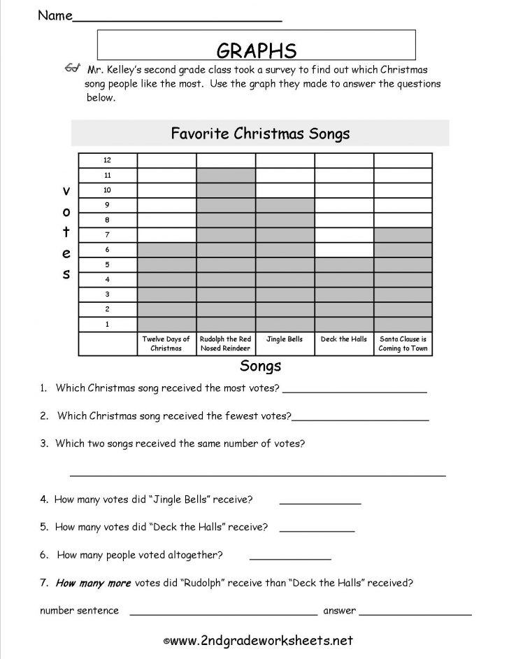 Free Printable Second Grade Christmas Worksheets