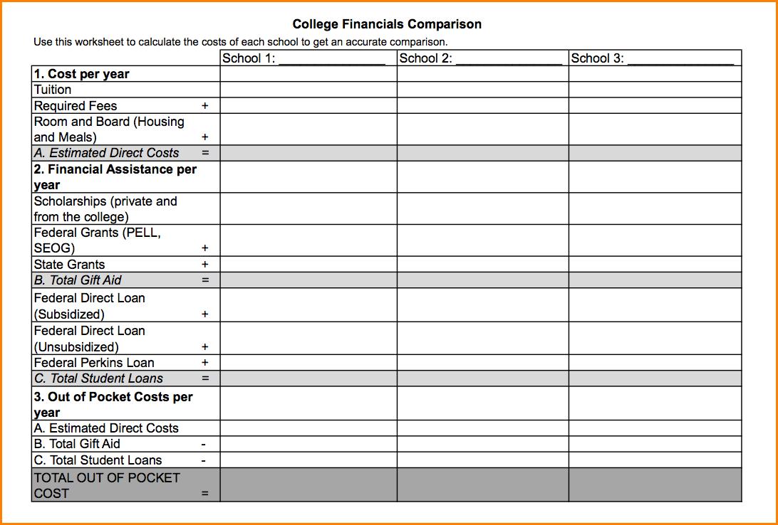 College Comparison Worksheet - Koran.sticken.co | Printable College Comparison Worksheet