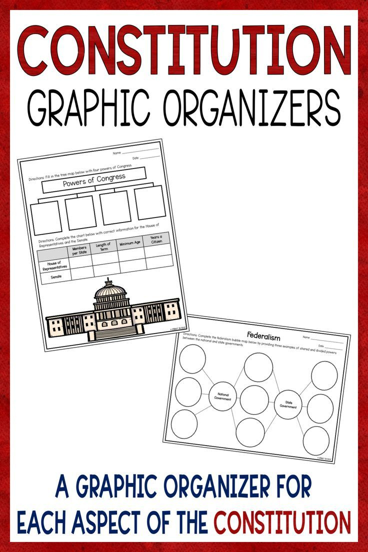 Constitution Graphic Organizers - Constitution Worksheets | 6Th | Constitution Printable Worksheets
