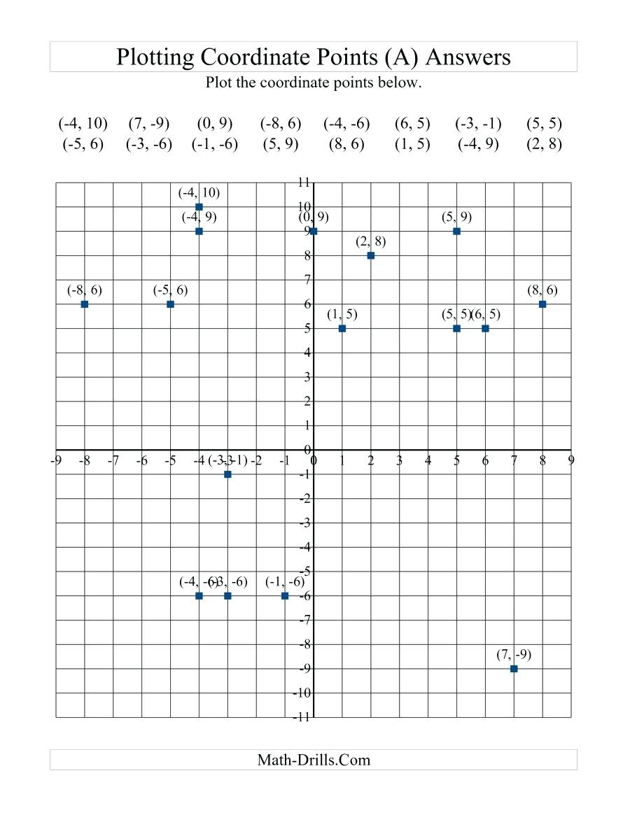 Coordinate Graphing Worksheets Math Graph Paper Coordinate Plane | Free Printable Coordinate Grid Worksheets