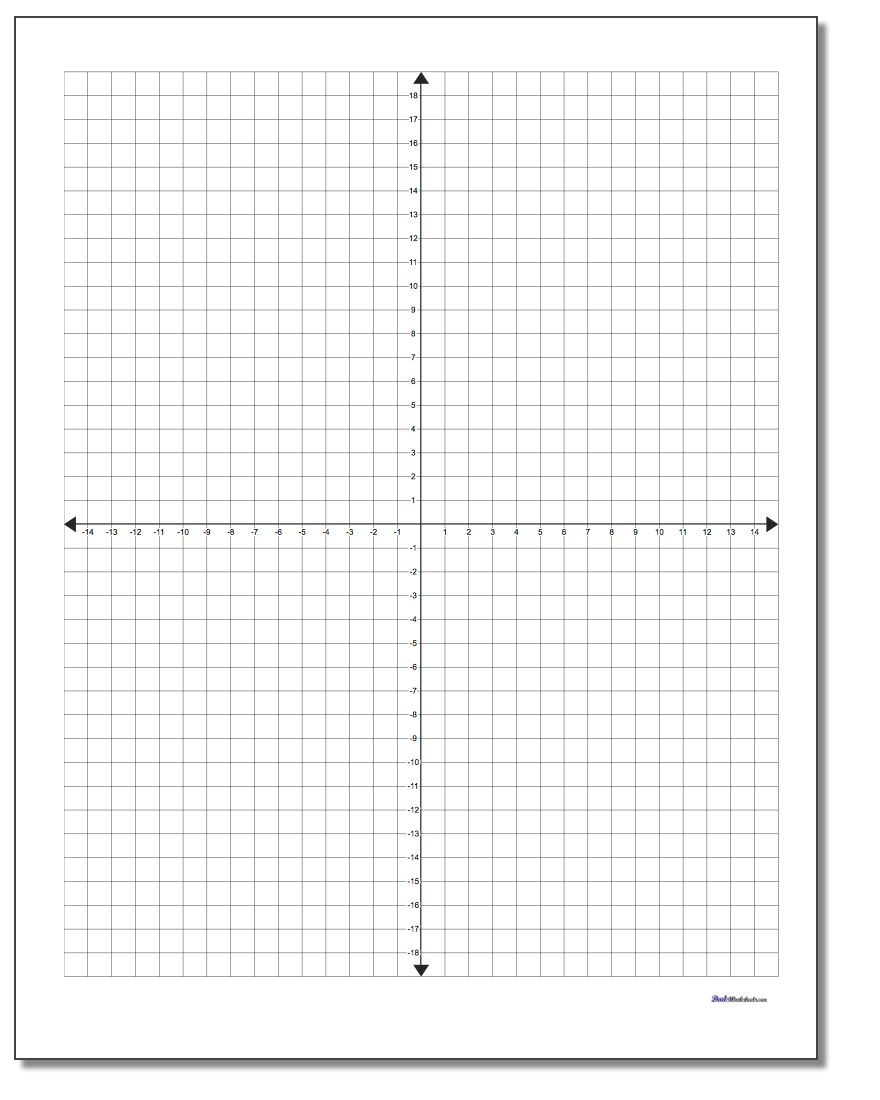 Coordinate Plane | Printable Coordinate Plane Worksheets