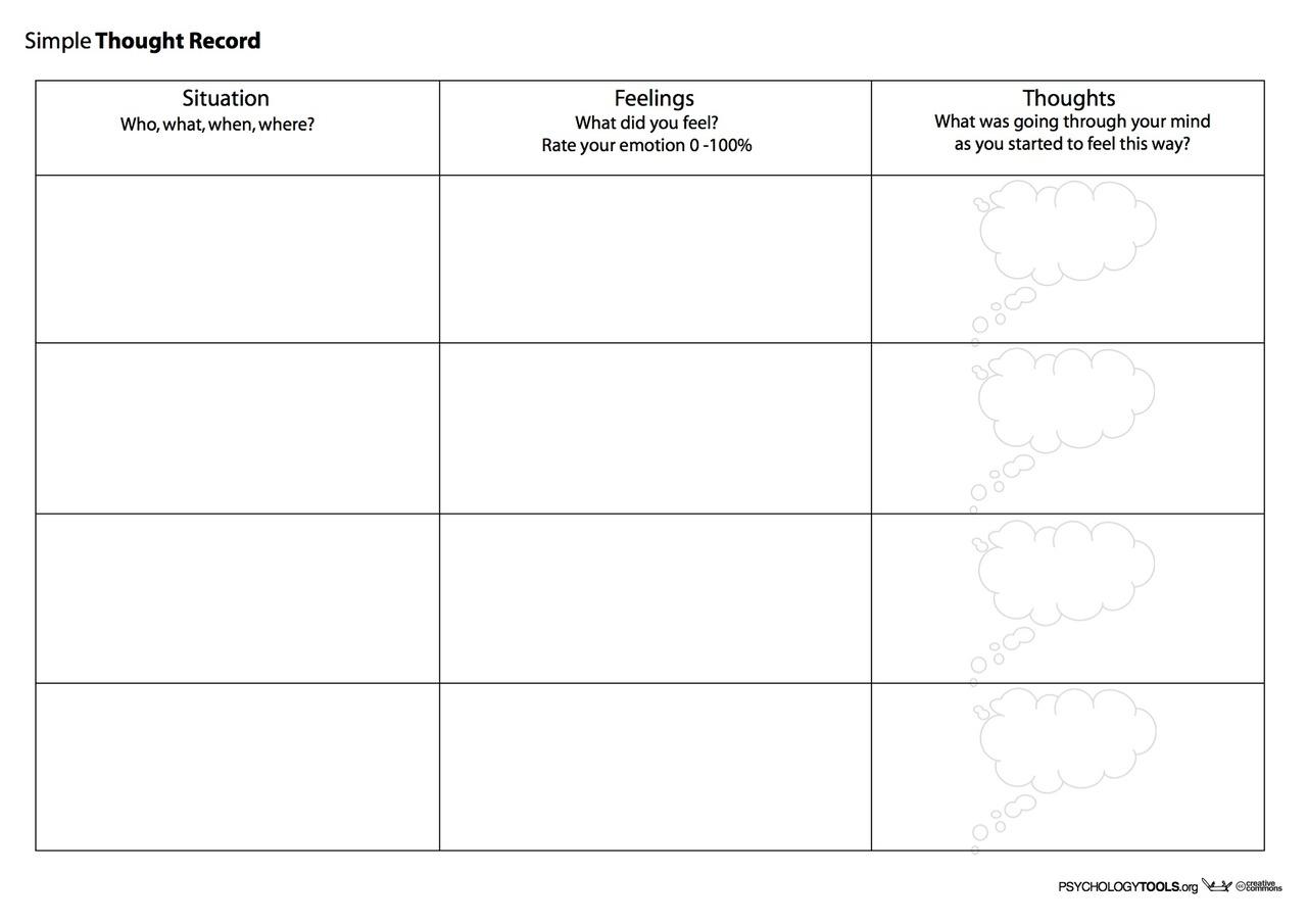Creative Clinical Social Worker: Downloadable Cognitive Behavioral | Cbt Printable Worksheets