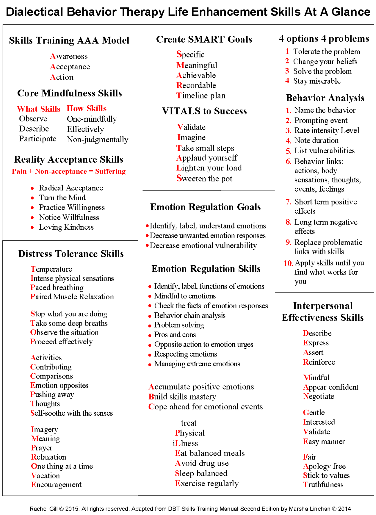 Dbt Handouts & Worksheets | Dbt Peer Connections | Self Study - Free | Free Printable Coping Skills Worksheets