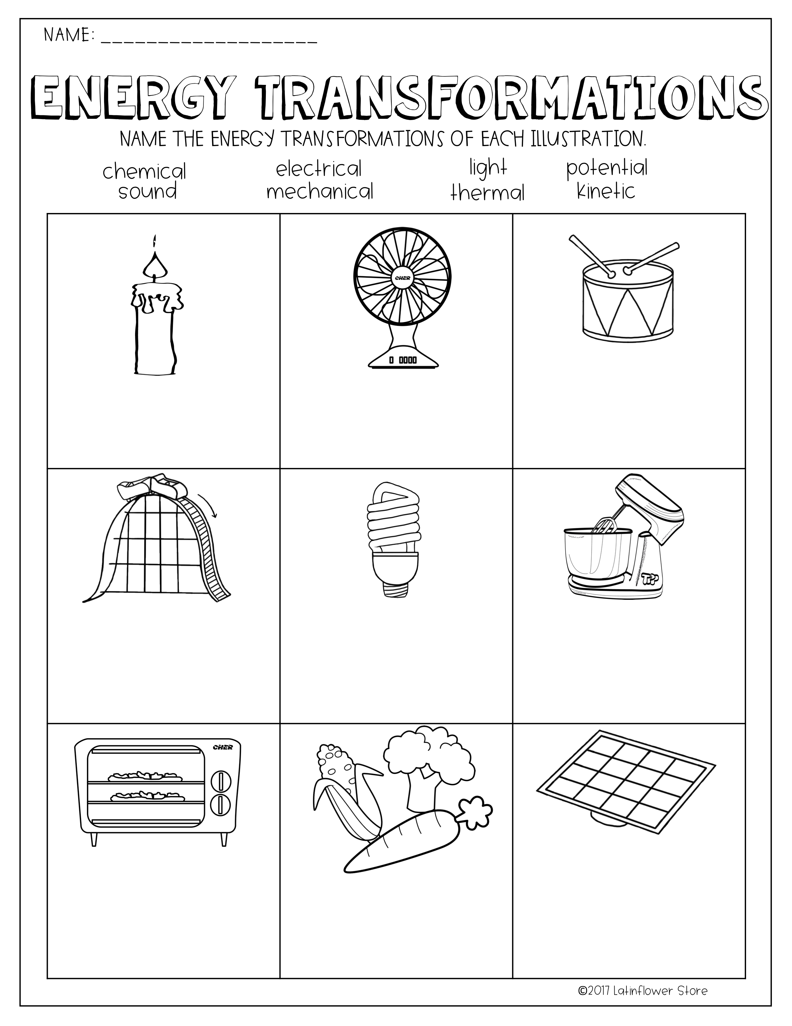 Energy Transformations Worksheet | Subject Teaching | Energy | Free Printable Worksheets On Potential And Kinetic Energy