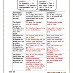 English Stereotypes Worksheet   Free Esl Printable Worksheets Made | Stereotypes Printable Worksheets