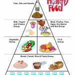 Food Worksheets, Cut & Paste Activities, Food Pyramid | Canada Food Guide Printable Worksheets
