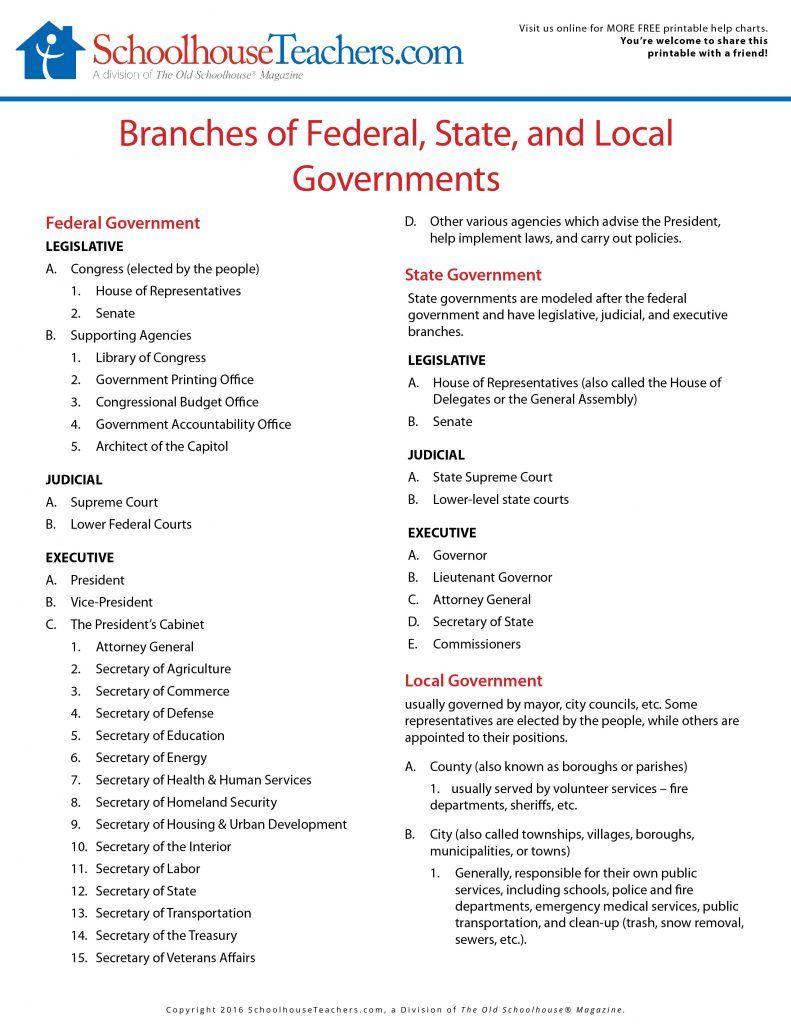 Free American History School Page Print-Out Worksheets | Homeschool | Free Printable Us History Worksheets