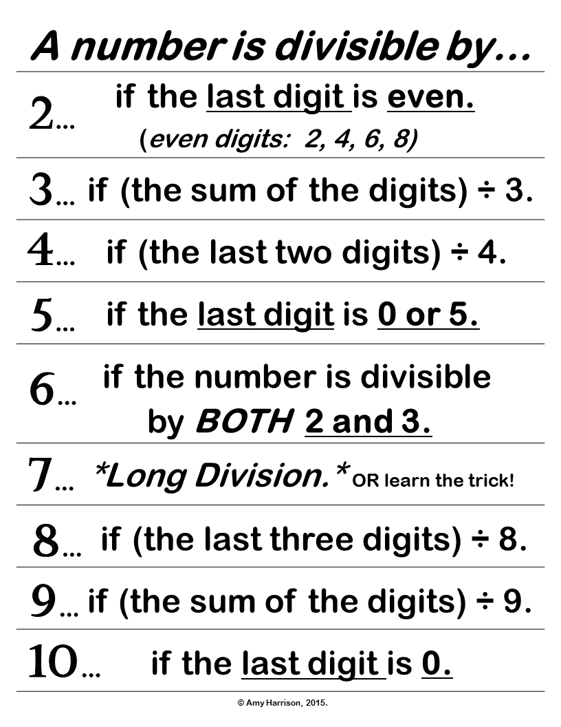 Free Divisibility Rules Poster Or Handout. | Tpt Free Lessons | Divisibility Worksheets Printable