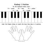 Free Printables: C Position Worksheets   4Dpianoteaching | Blank Keyboard Worksheet Printable