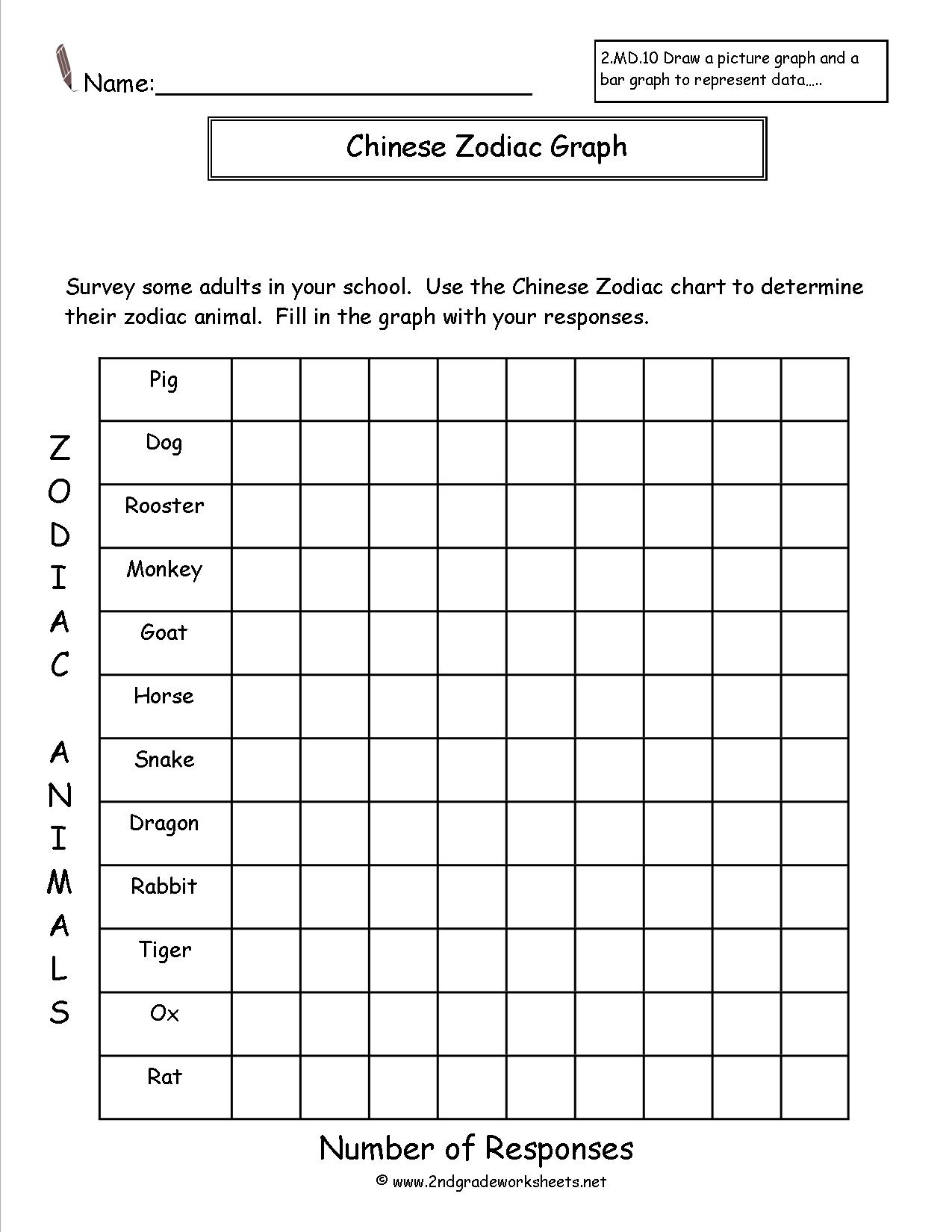 Free Reading And Creating Bar Graph Worksheets | Free Printable Graphing Worksheets