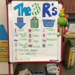 Free Recycling Sort   Simply Kinder   Free Printable Recycling | Free Printable Recycling Worksheets
