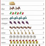 Italian Numbers 1 10 Poster | Worksheets | Learning Italian, Italian | Italian Worksheets For Beginners Printable