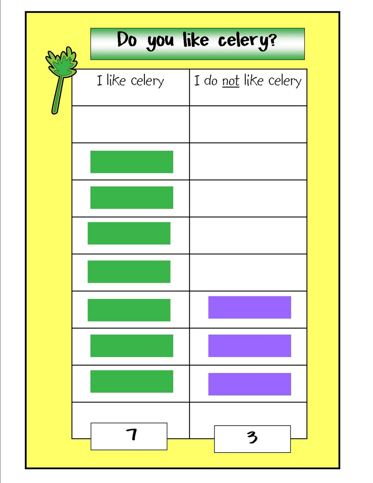 Kindergarten Crayons: Sensational Celery | Celery Experiment Printable Worksheet