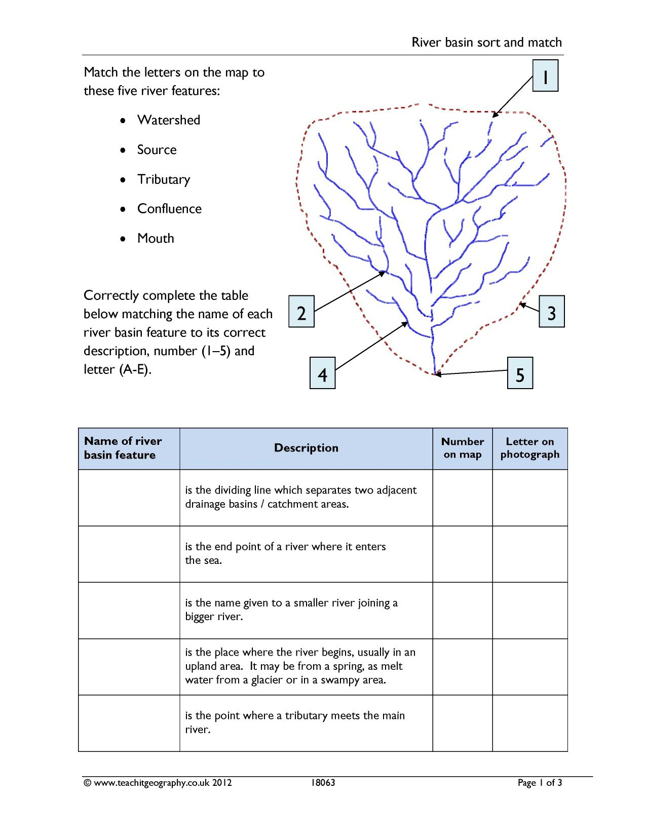 Ks4 | Rivers | Teachit Geography | River Worksheets Printables