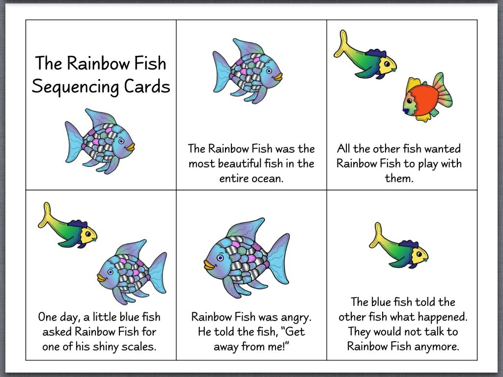 Let's Talk! With Whitneyslp: The Rainbow Fish! | Speech | Rainbow | Rainbow Fish Printable Worksheets