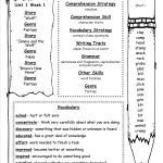 Mcgraw Hill Wonders Third Grade Resources And Printouts   3Rd Grade English Worksheets Printable