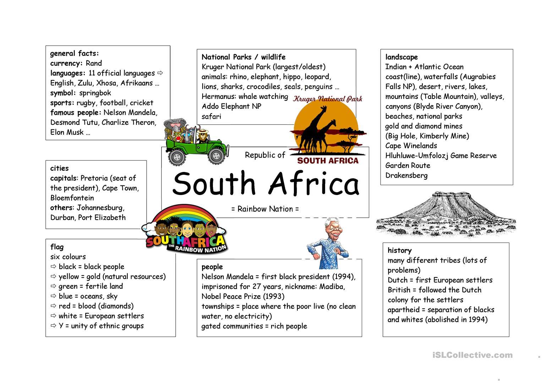 Mind Map South Africa Worksheet - Free Esl Printable Worksheets Made | Free Printable Worksheets On Africa