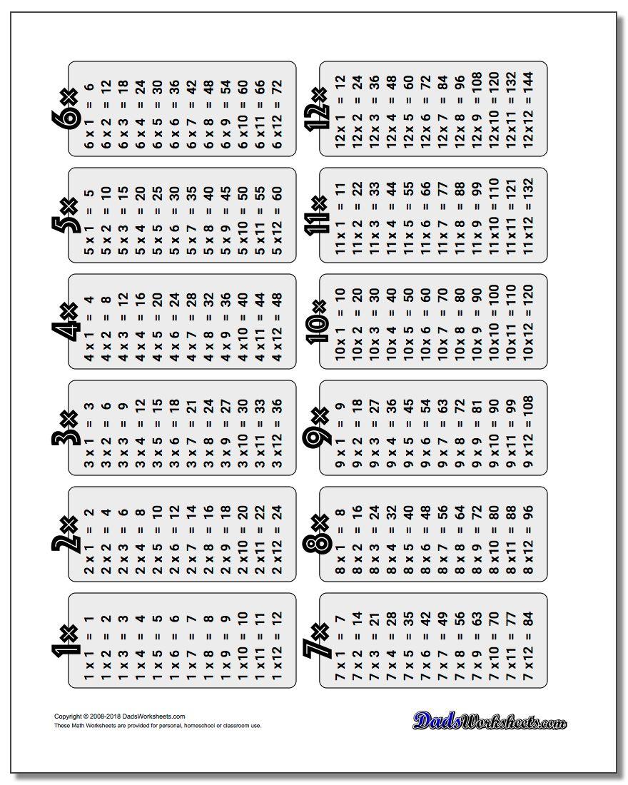 Multiplication Table | Multiplication Tables 1 12 Printable Worksheets
