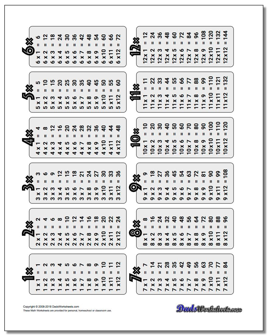 Multiplication Table | Multiplication Worksheets 1 12 Printable