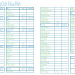 My Husband And I Follow Dave Ramsey's Cash System. The Basic Concept | Free Printable Dave Ramsey Worksheets