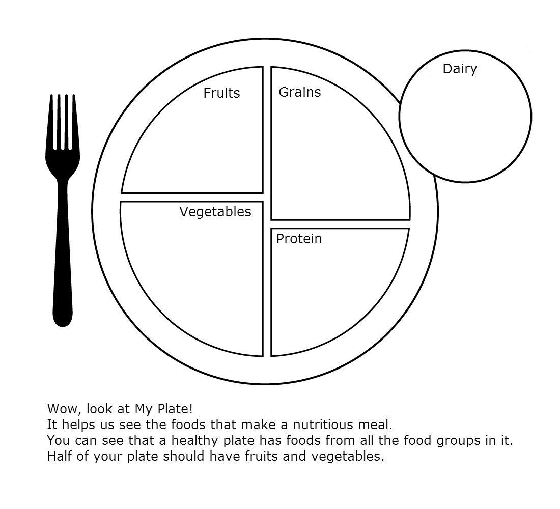 My Plate Worksheet For Health | Dmproject | Group Meals, Preschool | Choose My Plate Printable Worksheets