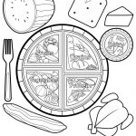 Myplate Coloring Page | Coordinated School Health | Nutrition | Choose My Plate Printable Worksheets