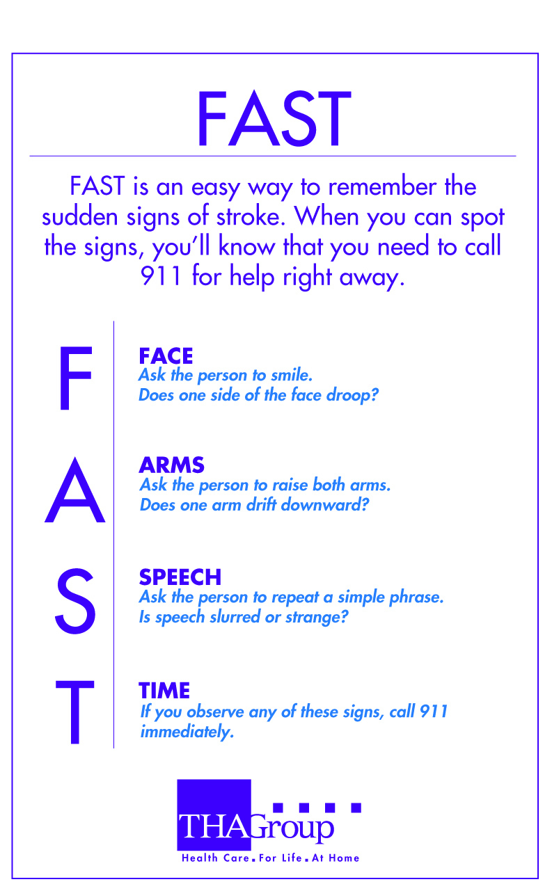 Our Blog - Aphasia Is The Loss Of Speech, Not Intellect - Tha Group | Printable Aphasia Worksheets