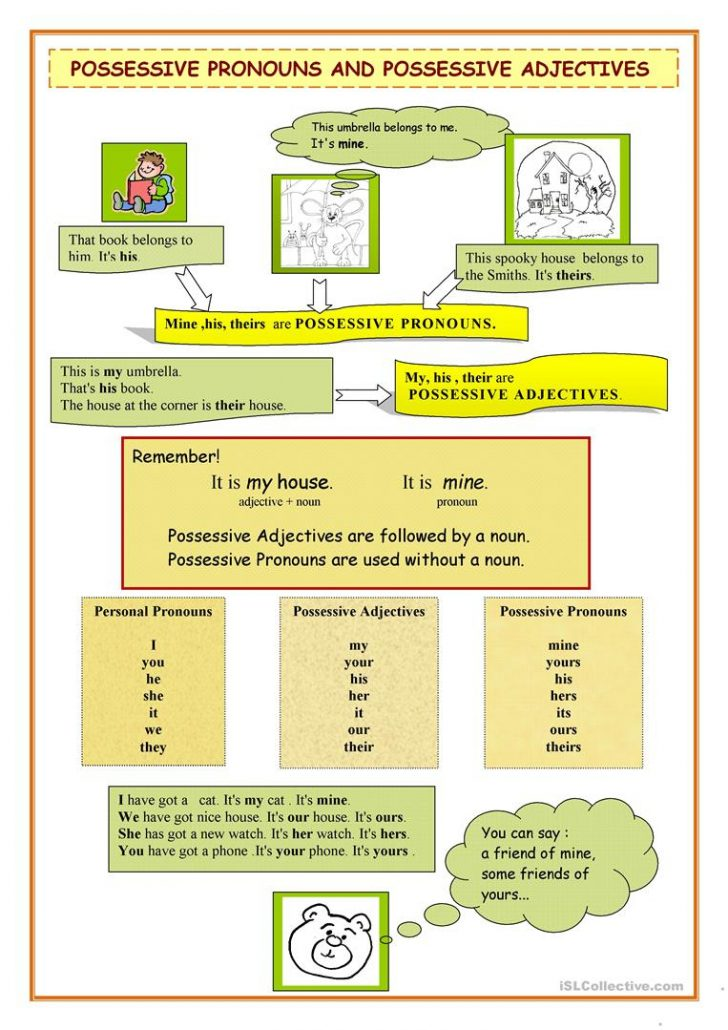 Possessive Pronouns Printable Worksheets