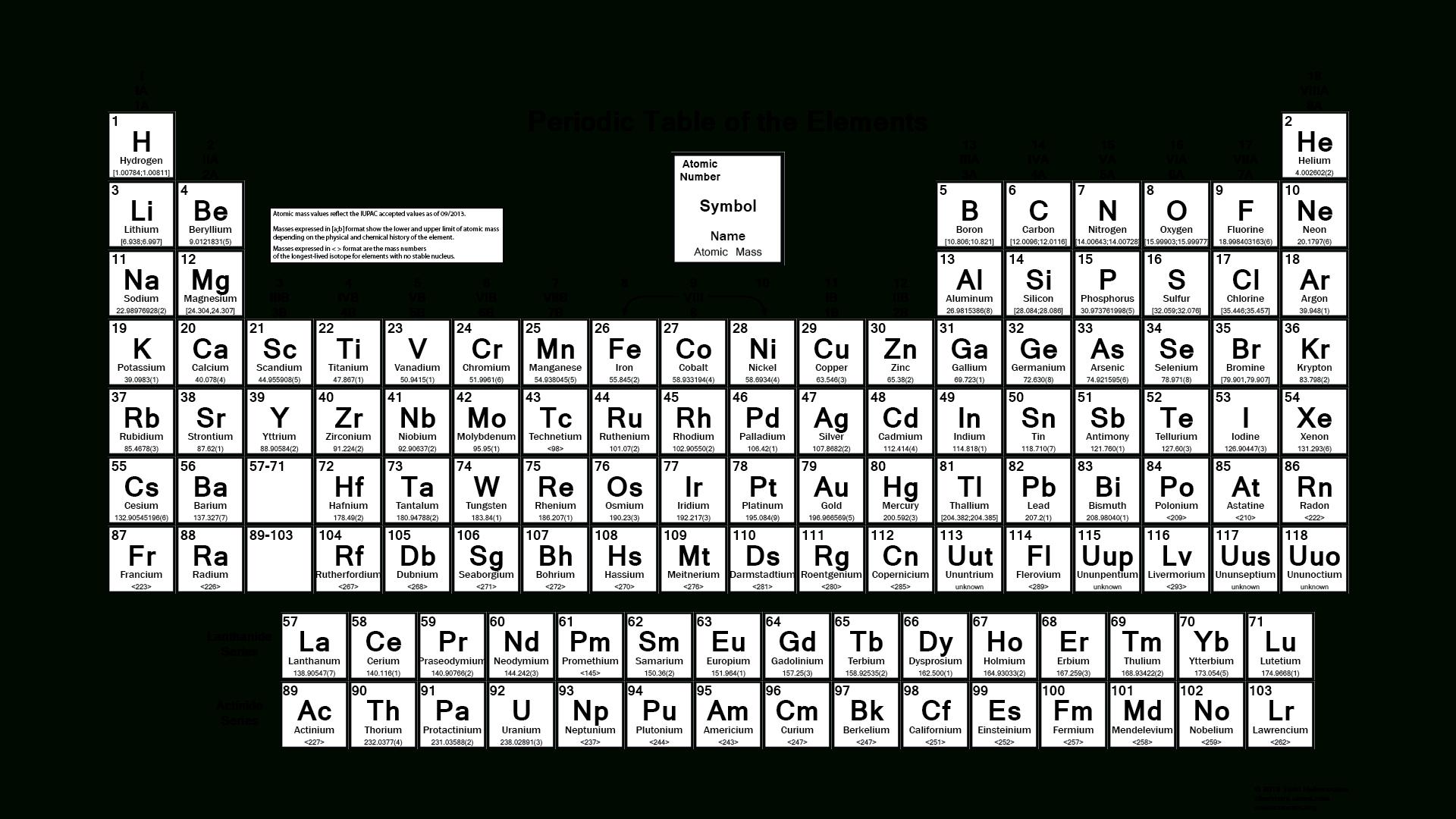 Printable Periodic Table Of Elements Black And White - Koran.sticken.co | Free Printable Periodic Table Worksheets