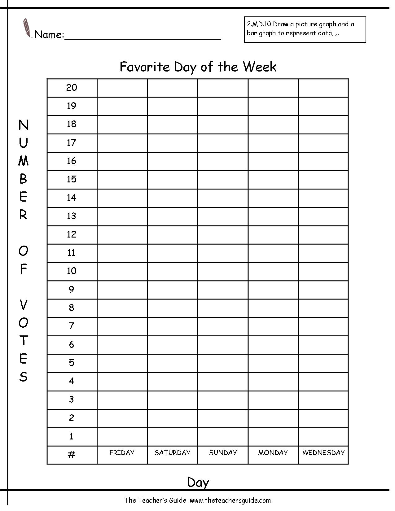 Reading And Creating Bar Graphs Worksheets From The Teacher's Guide | Blank Bar Graph Printable Worksheets