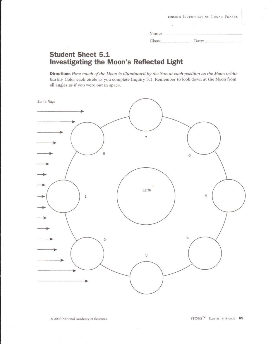 Reading Charting Phases Moon Worksheet Danasrgftop, Rehearsal Phases | Phases Of The Moon Printable Worksheets