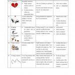 Sentence Problems Worksheet   Free Esl Printable Worksheets Made | Free Printable Worksheets On Run On Sentences