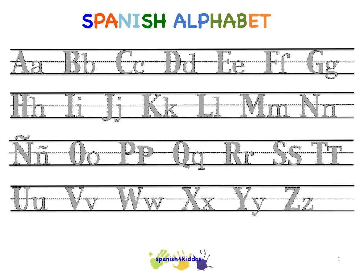 Spanish Alphabet Worksheets | Free Printables Worksheet - Free | Spanish Alphabet Worksheet Printable