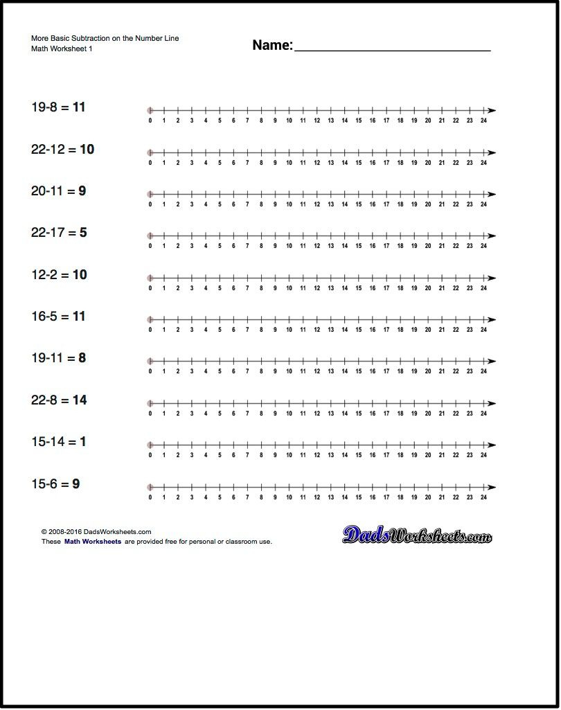 These Simple Subtraction Worksheets Introduce Subtraction Concepts | Free Printable Number Line Worksheets