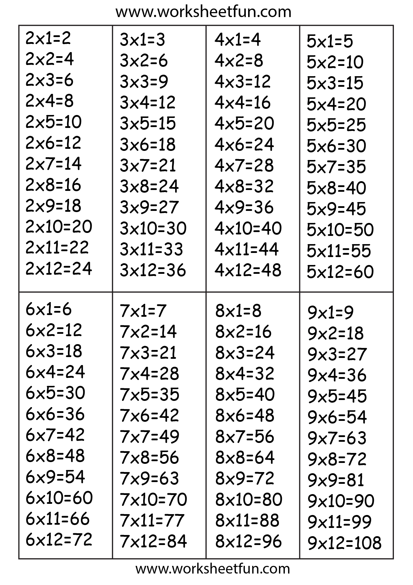 Times Table – 2 Times Table / Free Printable Worksheets – Worksheetfun | Multiplication Table Worksheets Printable