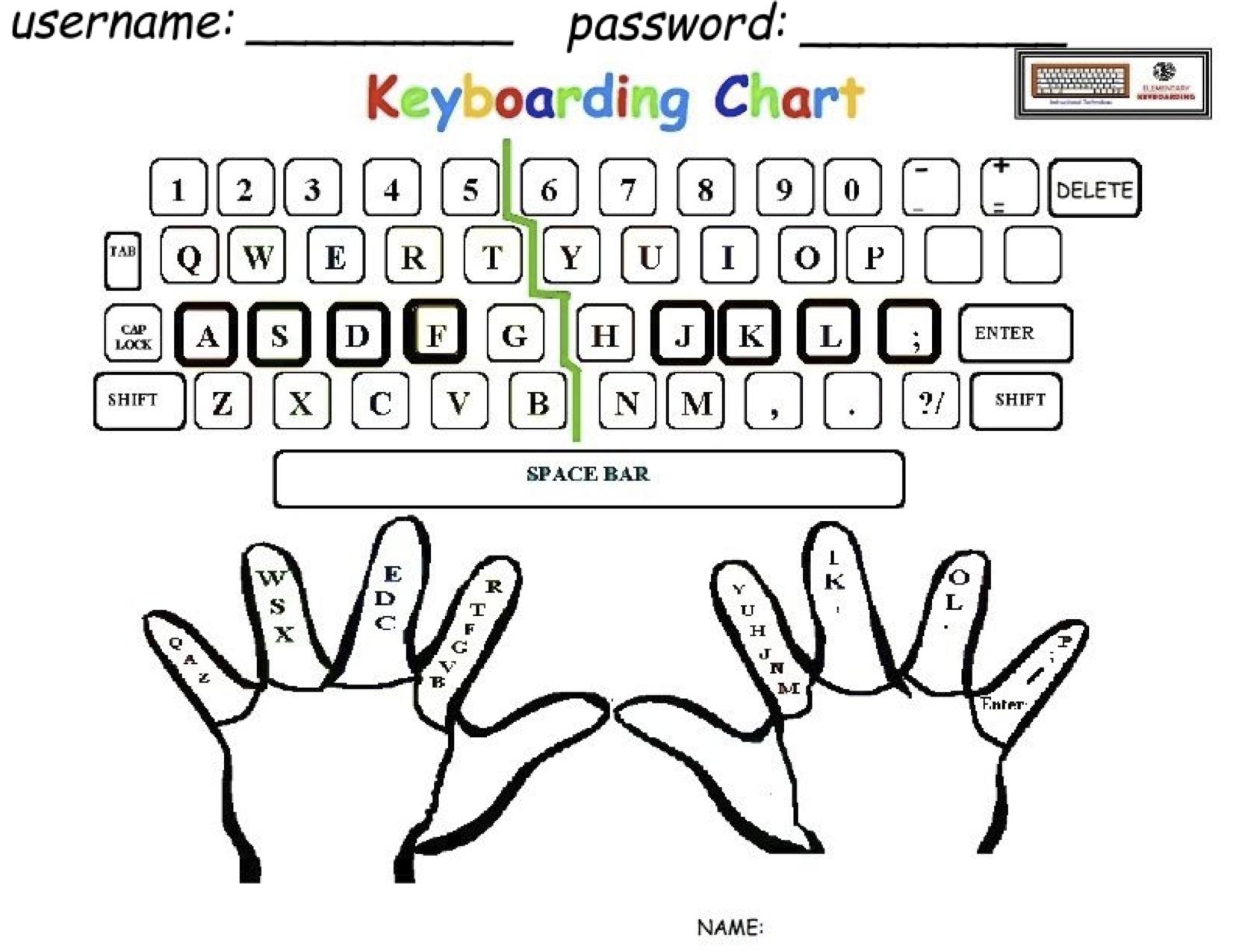 Truncale, Chris / Keyboarding Practice | Free Printable Computer Keyboarding Worksheets