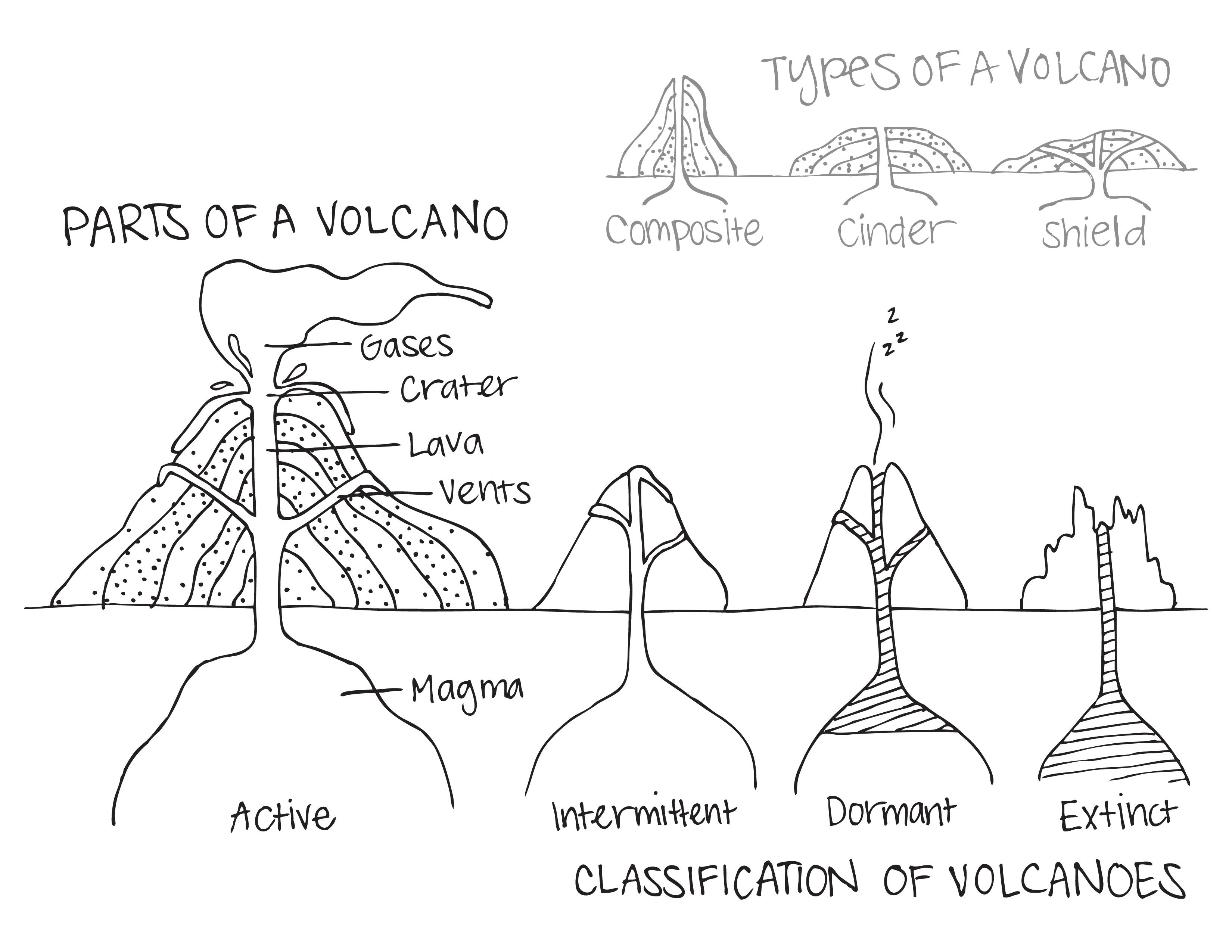 Volcano Diagram Worksheet Worksheet   Volcanoes   Volcano Worksheet   Printable Volcano Worksheets