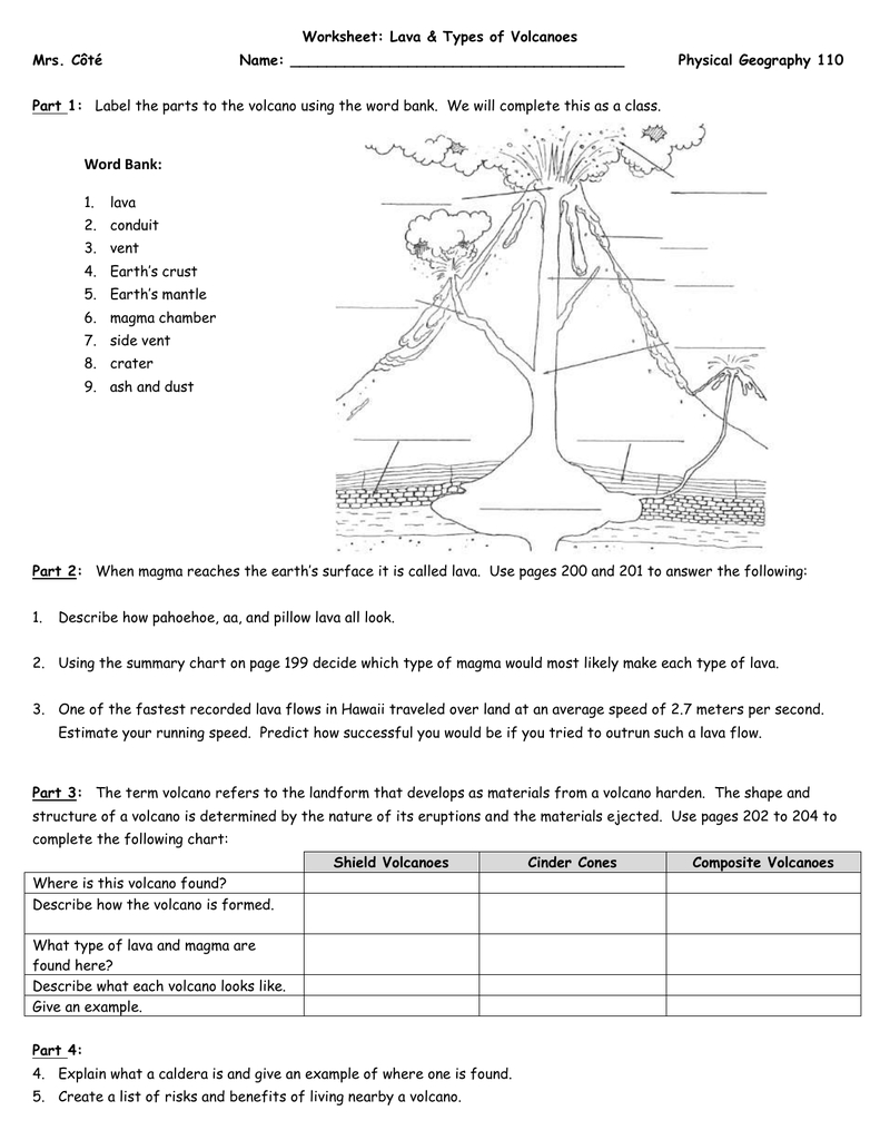 Worksheet - Lava & Types Of Volcanoes | Printable Volcano Worksheets