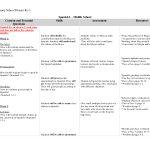 Worksheet : Learn Spanish Worksheets Learning Kindergart | Free Printable Spanish Worksheets For Beginners