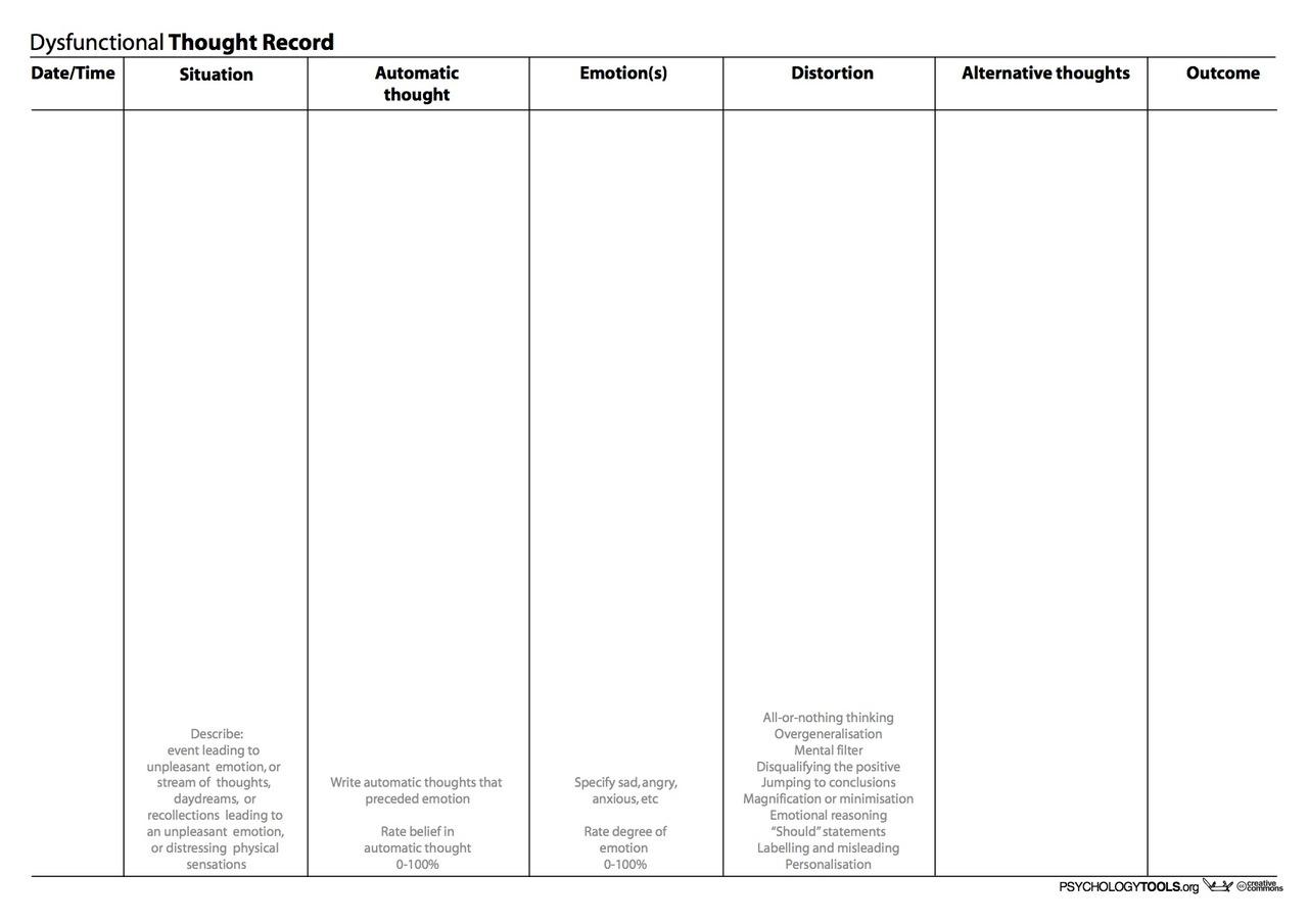 Worksheet : Tumblr Cognitive Behavioral Therapy Worksheets For Kids | Cbt Printable Worksheets