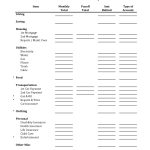 Worksheets. Budget Worksheet Dave Ramsey. Laurenpsyk Free | Dave Ramsey Printable Budget Worksheet