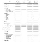 Worksheets. Budget Worksheet Dave Ramsey. Laurenpsyk Free | Printable Budget Worksheet Dave Ramsey
